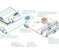 infografik-protarget