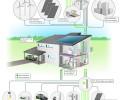 infografik-smart-grid-waermepumpe-intelligentes-stromnetz_grafik_bundesverband-waermepumpe-ev_1