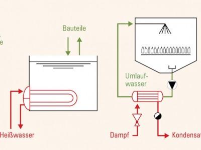 industrieller Prozesse_Solarthermie_Schematische_Darstellung_1.jpg