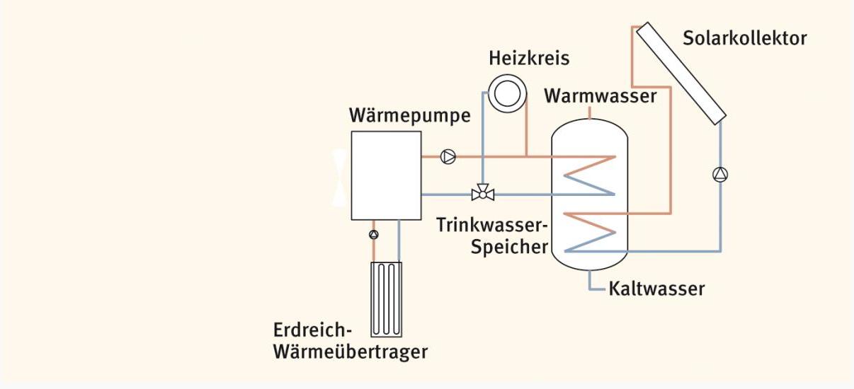 Anlagenschema_Abb37_Energy-Mag
