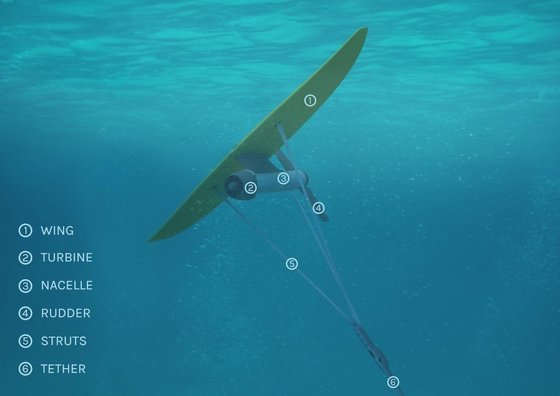 kites_unterwasser_energy-mag