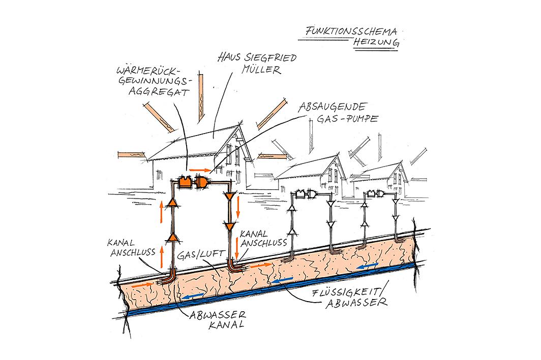 Heizen_Abwasserkanal_Energy-Mag