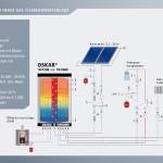 Oskar_web-Gas-Brennwert