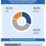 PVG_Infografik_Umfrage_Strom