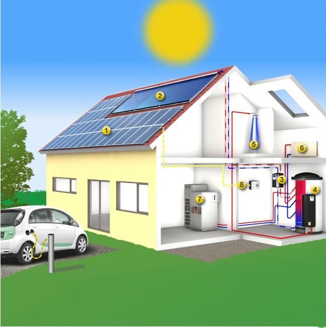 Sonnenenergiehaus_energy-mag