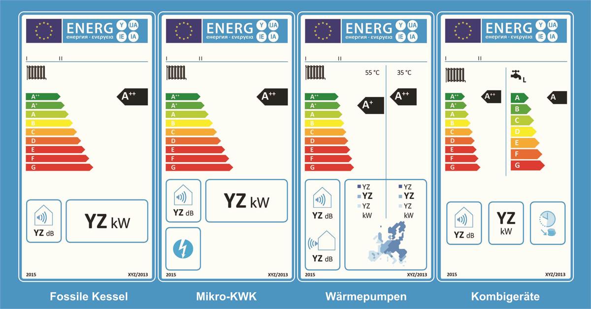 Heizunslabel_2_EU_Kommission_energy-mag