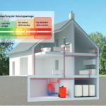 Heizungscheck2_SHK_Energieeffizienz_Energy-Mag