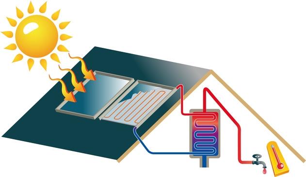 solarthermie_warmwasser