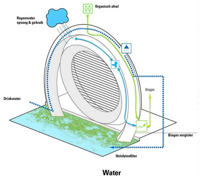 Windwheel-windmühlen_hochhaus-Rotterdam-grafik-Energy-Mag