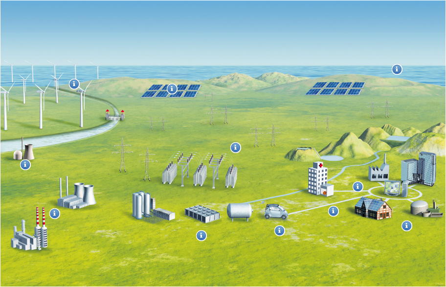 Energiewende-Infografik-Handelsblatt_Energy-Mag