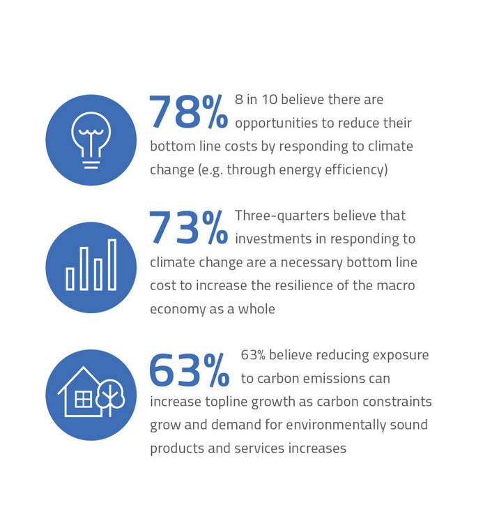 Climate-KIC_Graph_Energy-Mag