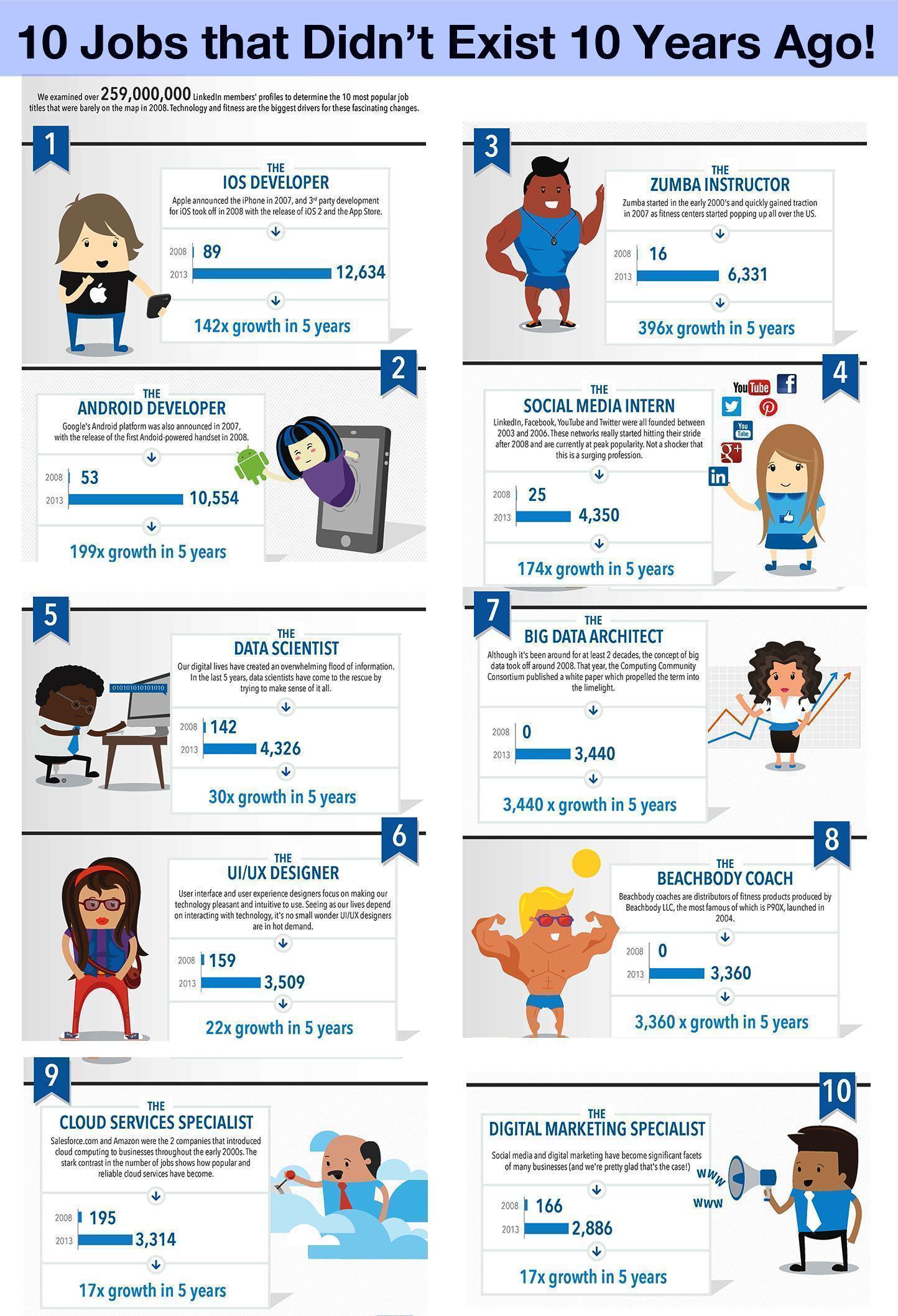 10-jobs-socialmedia-spezialist-tom-treber