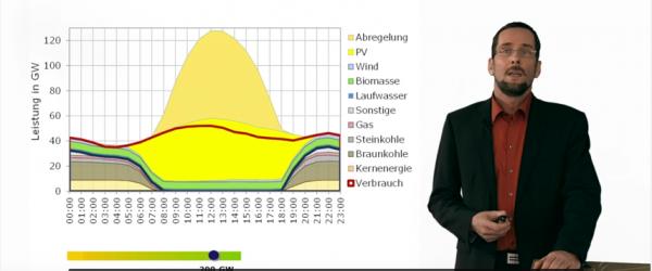 Dezentrale Speicher für die Energiewende - volker-quaschning-energy-mag