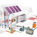 So treiben wir die Energiewende voran