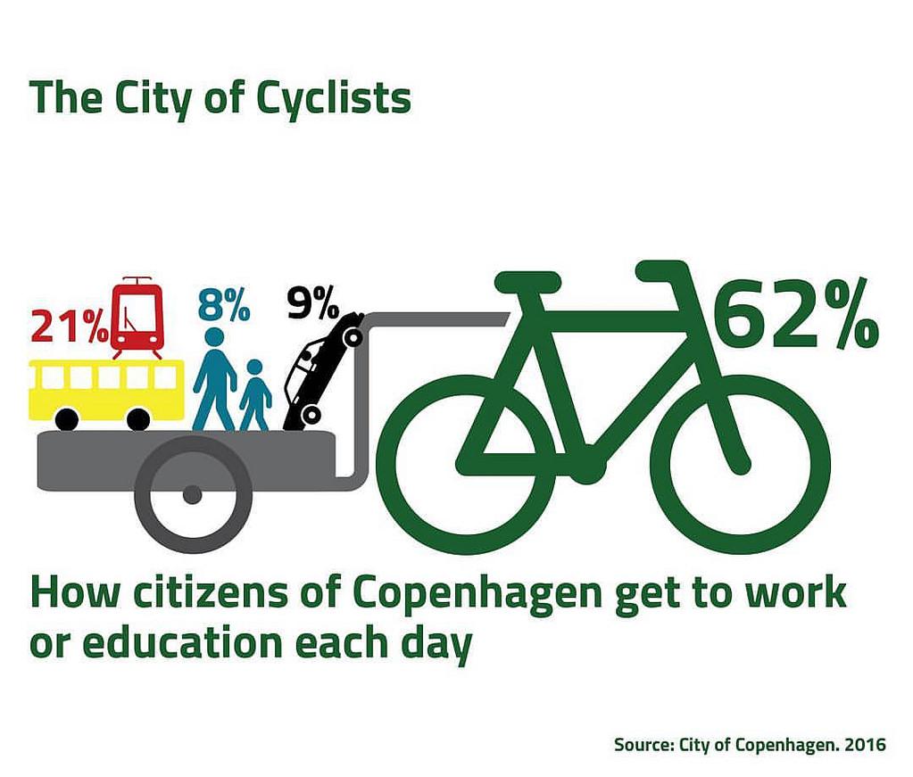energie erzeugen mit fahrrad