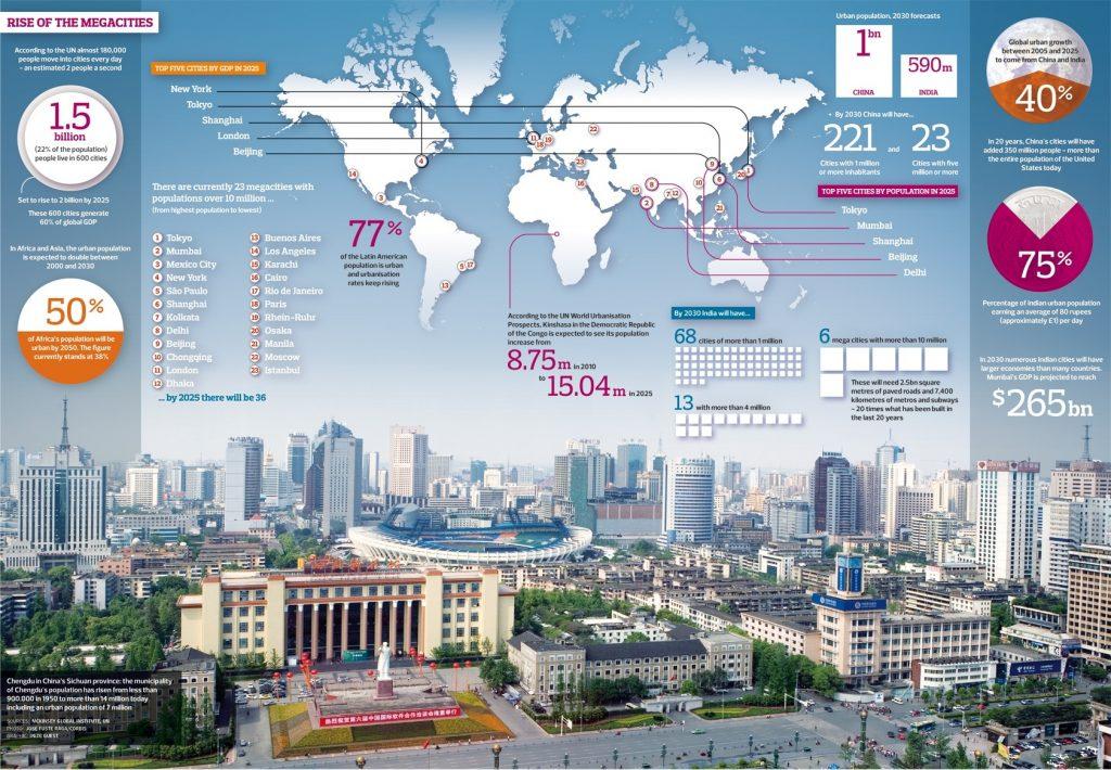 Städte als Schlüssel zum Klimaschutz Energiewende in Deutschland Energy Mag