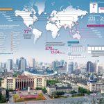 Städte als Schlüssel zum Klimaschutz